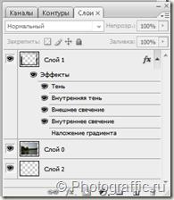 палитра_слоев