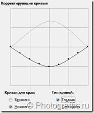 изгиб_по_кривой