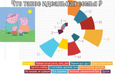 Как сделать инфографику своими руками
