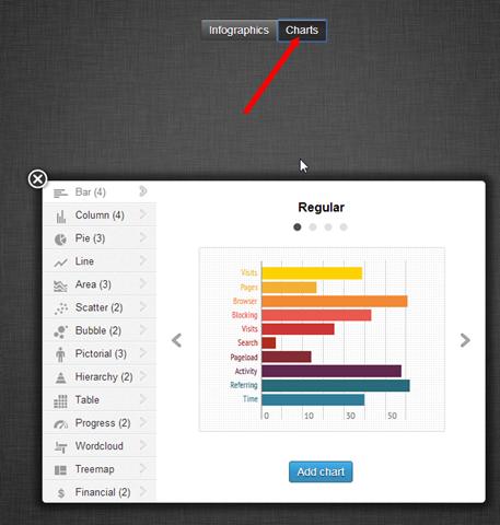 infogr.am - сервис по созданию инфографики