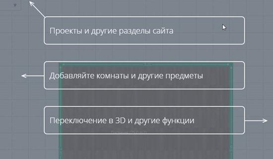 обзор сервиса planner 5d - планировщик интерьеров