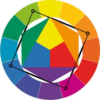 Схема квадрата круга Иттена