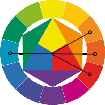 Акцент аналогии при подборе цвета