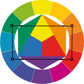 Тетрада круга Иттена при подборе цвета