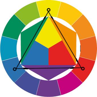 Схема Треугольник круга Иттена