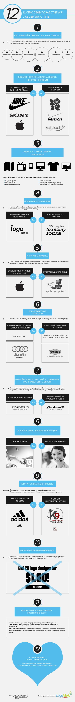 инфографика создание логотипа