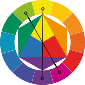 Схема X круга Иттена