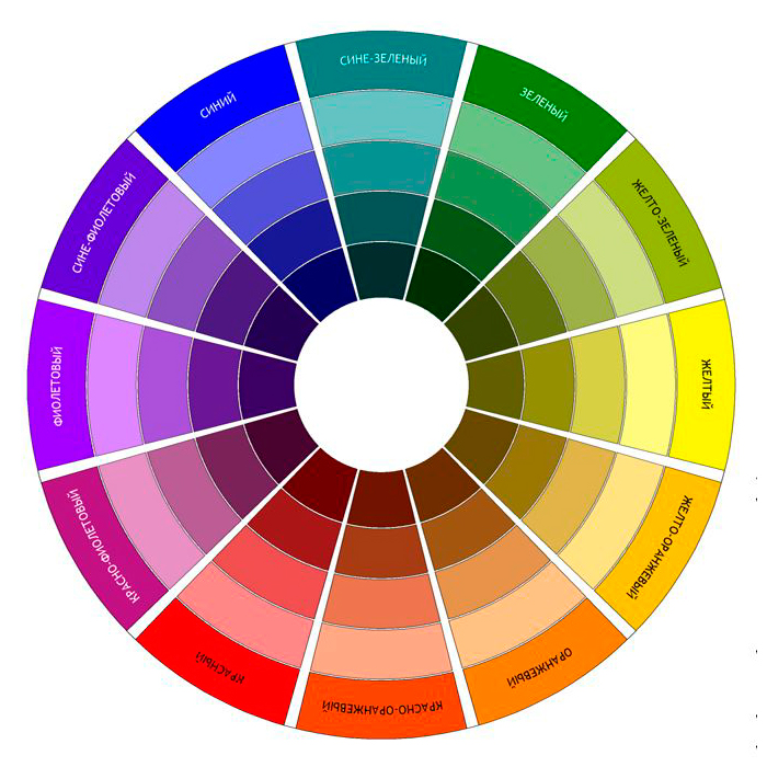 Online сервисы по определению сочетания цветов