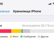Как просто очистить память на iPhone: несколько быстрых способов пошагово