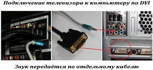 Podkljuchenie-televizora-k-komputeru-po-DVI