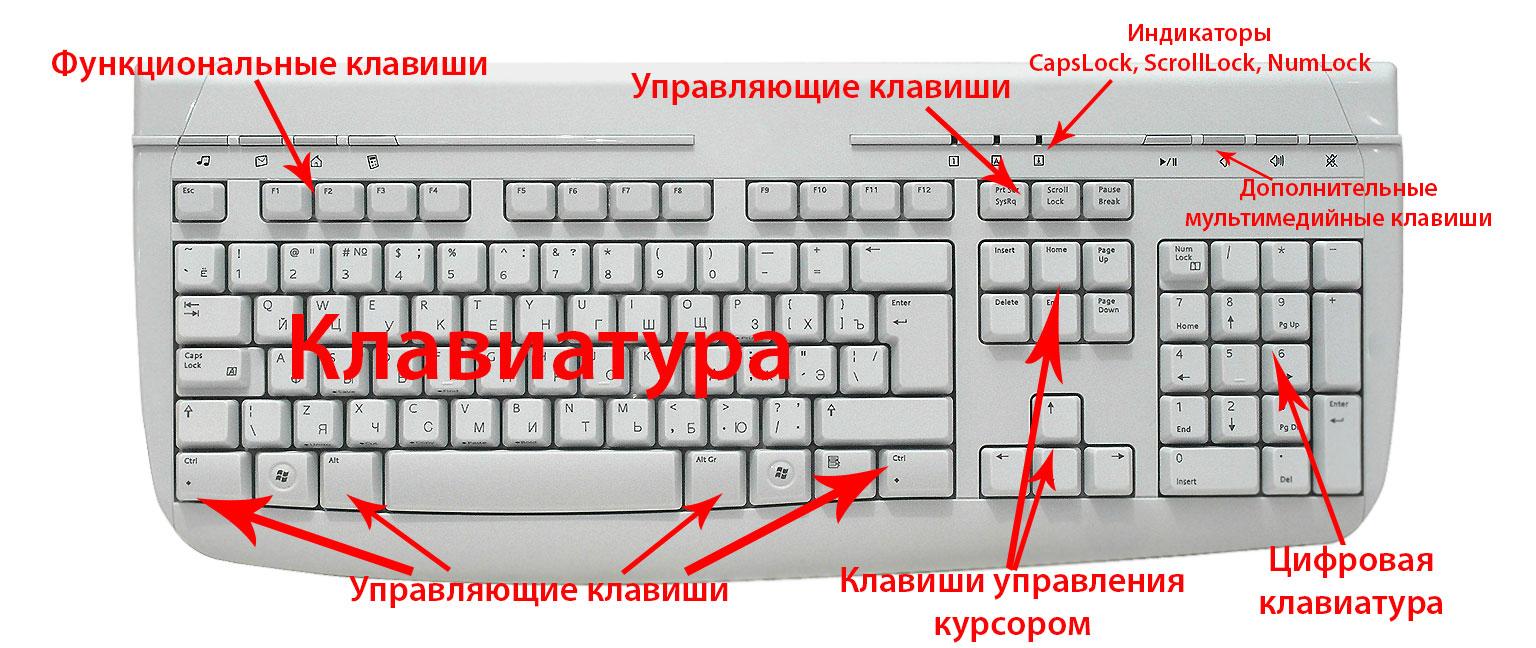 как включить клавиатуру