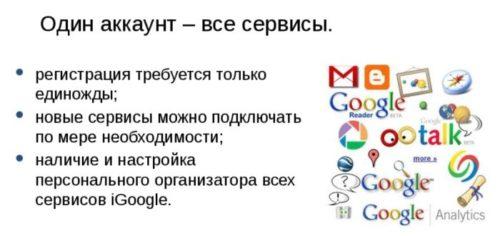 гугл диск презентация