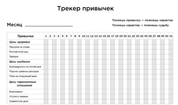 бесплатные шаблоны трекеров привычек